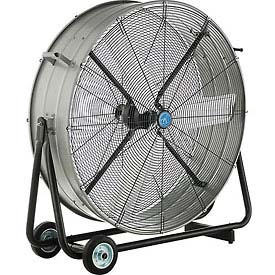 industrial floor fans